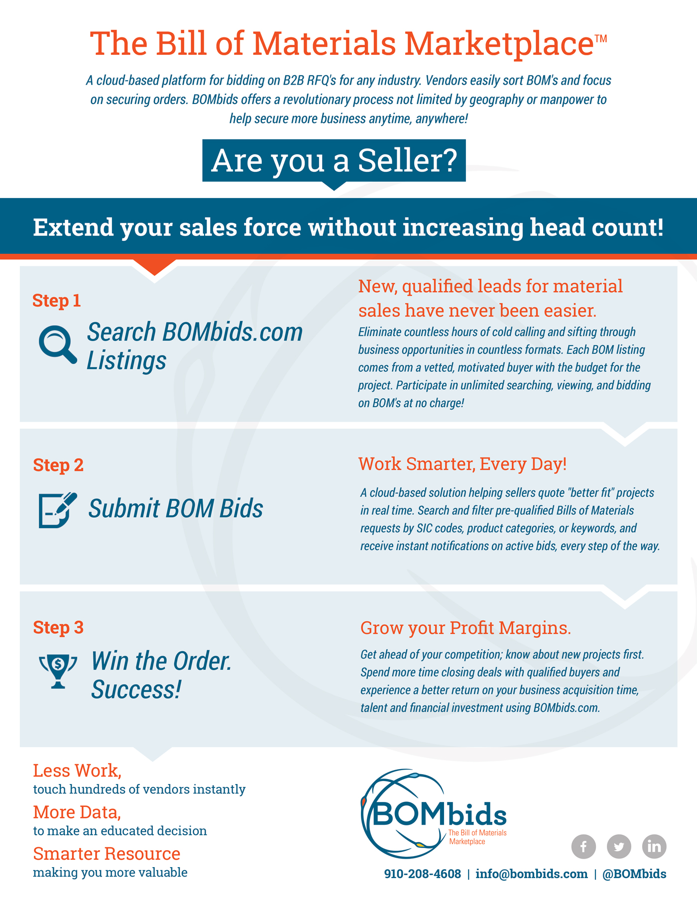 bombids-sales-flyer-sellers-back